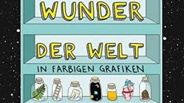 """Iris Gottlieb: """"Wunder der Welt in farbigen Grafiken"""""""